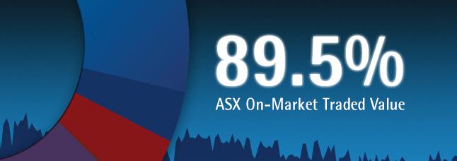 Australian Cash Market Report (week ending 19/09/14)