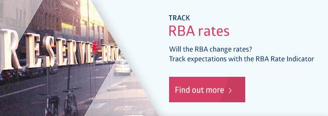 RBA Tracker