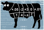 Cow showing lines and figures image