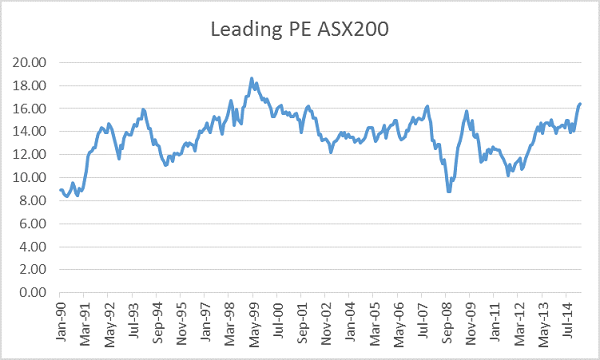 ASX 1 Month Historical Prices