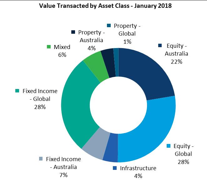 Cunningham-mfund-value-traded